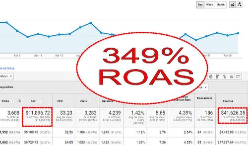 client analytics proof